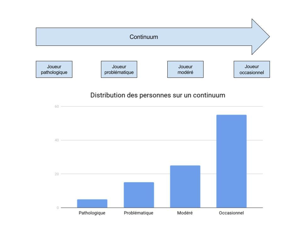 Continuum (1)