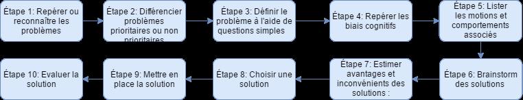 Untitled Diagram (2)