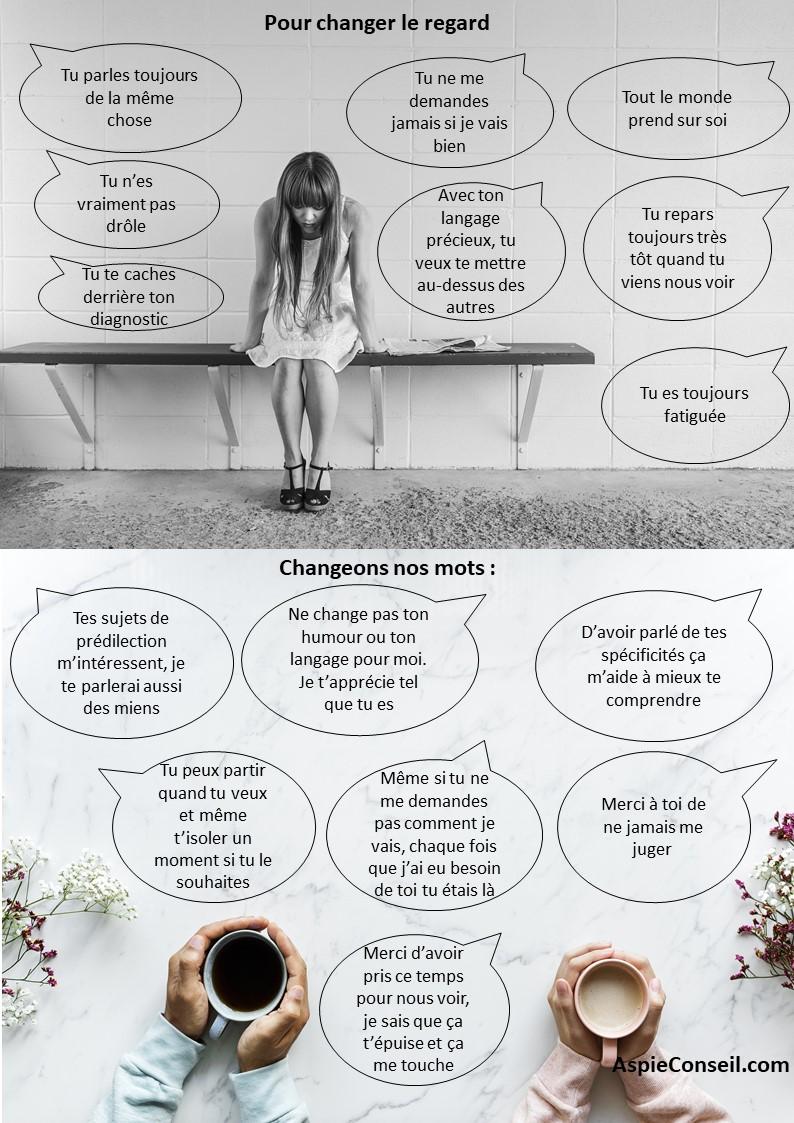 Quelques infographies sur l'autisme