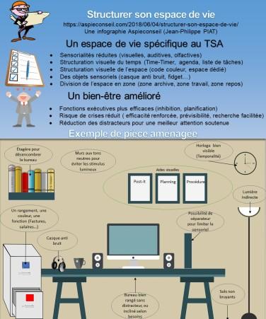bureau TSA2